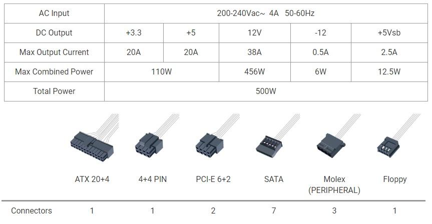 fsp-hydro-500w-hd500-kablo-sayisi-nasil.jpg
