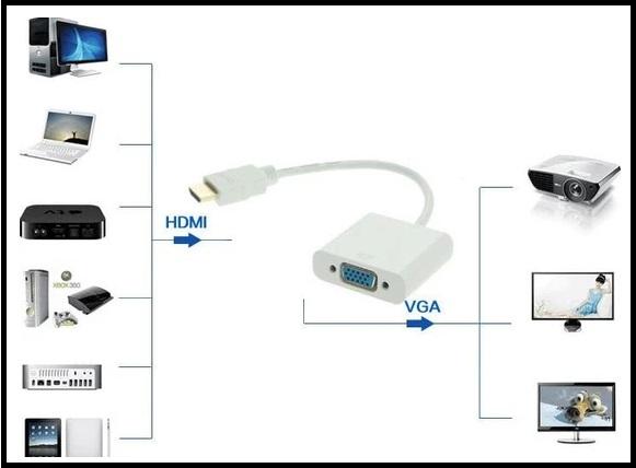 hdmi-vga-donusturucu-adaptor.jpg